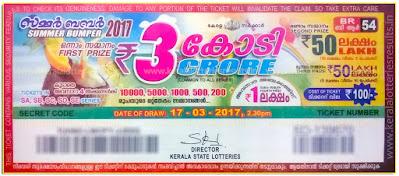 17-03-2017 : SUMMER-BUMPER Lottery Result BR-54 Kerala Lottery Result Today