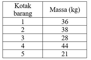 no 6 Asesment Fisika SMA Latihan (UN) Program IPA (Bagian 1)