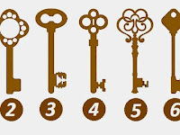 Choose 1 Key to Unlock Your Real Personality Here (Personality Test)