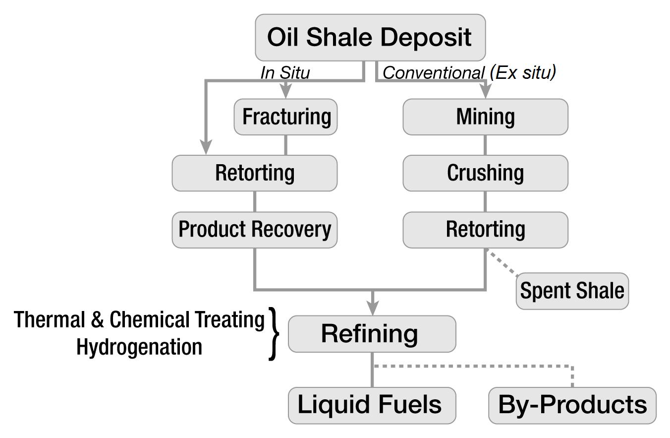 triangular diagram for liquid extraction automatic transmission wiring ari rindra nugroho mei 2014