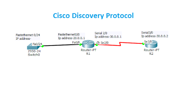 How we can get neighbor detials using CDP in Cisco Packet Tracer