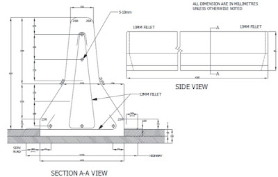 pembatas beton, penghalang beton, barrier,