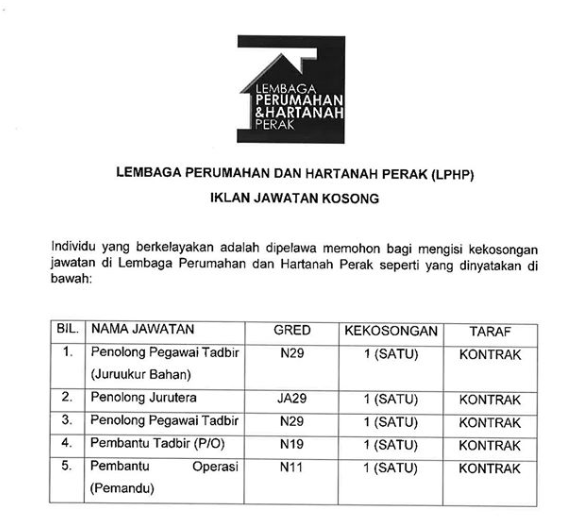 Jawatan Kosong di Lembaga Perumahan dan Hartanah Perak (LPHP)
