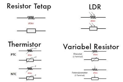 resistor tetap, Variable Resistor, Thermistor, LDR