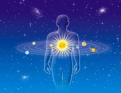 Αποτέλεσμα εικόνας για Η Αφύπνιση της Πνευματικής Ενέργειας