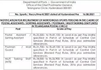 Department Of Posts Telangana Recruitment 2021