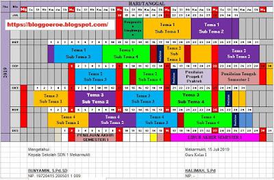 Jadwal Pelajaran Tematik Kurikulum 2013 Kelas 1 SD/MI Semester 1 Tahun Pelajaran 2019/2020, https://bloggoeroe.blogspot.com