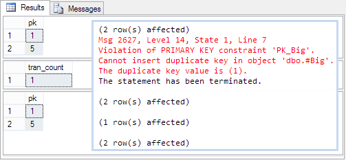 Output showing violation of PRIMARY KEY