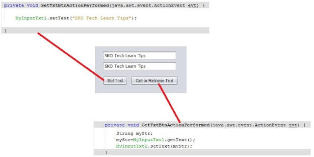 GetText and SetText in Java