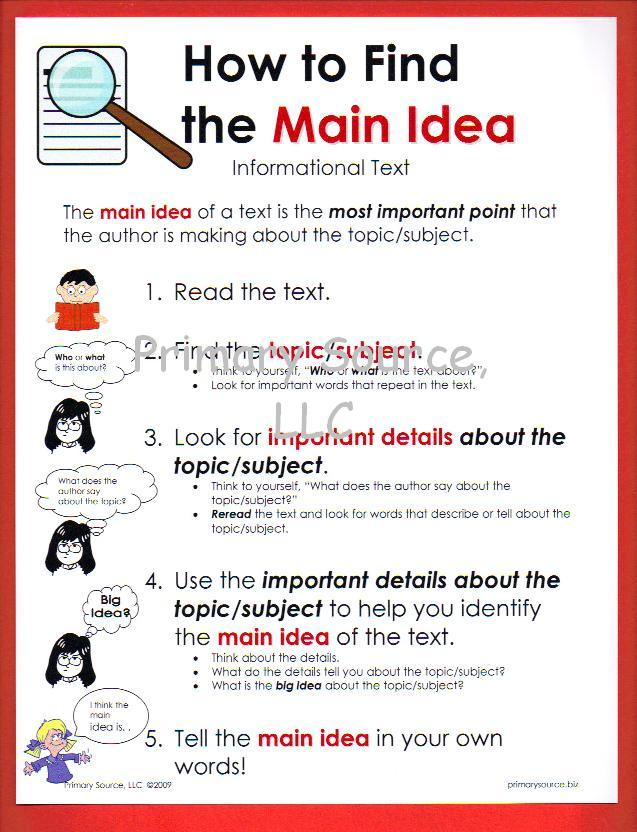 Let 39 S Learn English Bel260 Finding Main Ideas