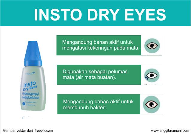 Infografis insto dry eyes 2