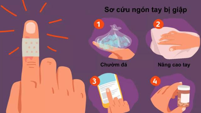 Những cách sơ cứu khẩn cấp khi ngón tay bị dập