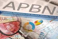 Pengertian Kebijakan Fiskal, Komponen, Tujuan, dan Jenisnya