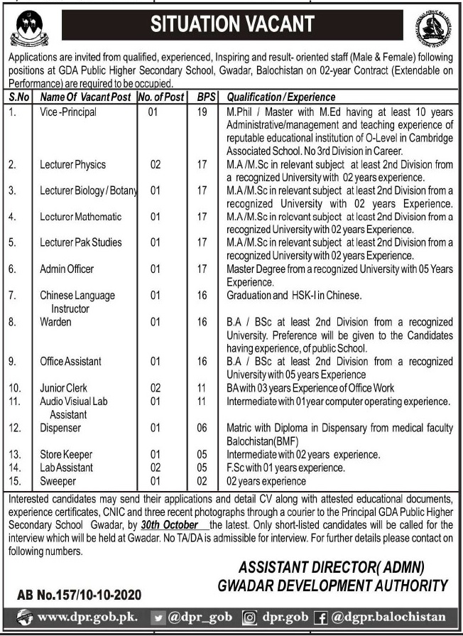 Gwadar Development Authority GDA Jobs 2020