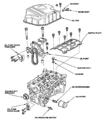 Sunil Malik: Lab Manual for Automobile Engineering Mdu Rohtak