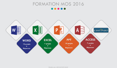 Formation MOS 2016 | Word - Excel - PowerPoint