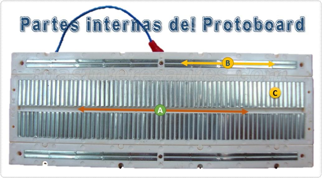 Partes internas del protoboard