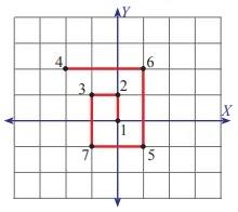 Kunci-Jawaban-Matematika-Kelas-8-Ayo-Kita-Berlatih-2.2-Halaman-56-57
