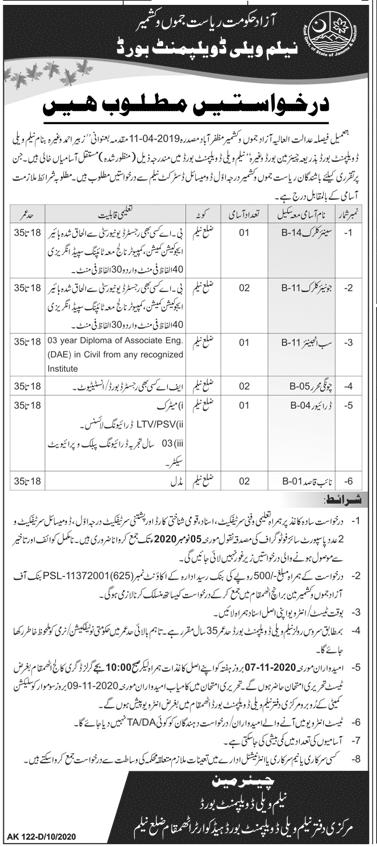 Neelum Valley Development Board Jobs Advertisement in Pakistan Jobs 2021-2022