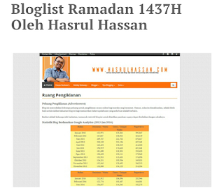 Bloglist Ramadhan 1437h oleh Hasrul Hassan