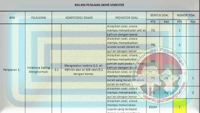Kisi-Kisi UAS PAI Kelas 6 Semester 1 K13 Revisi