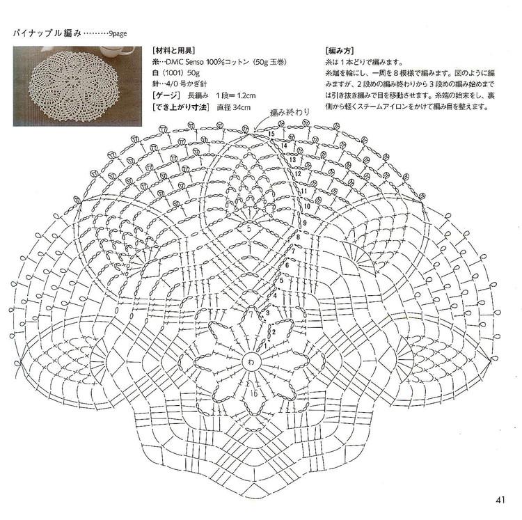 Irina: Crochet Magazine