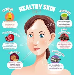 A Guide Tо Acne Skin Care