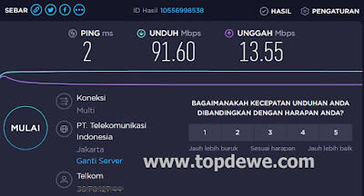 Hasil speed test wifi indihome