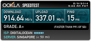 Fast SSH Singapore 18 April 2017: (SSH Premium 19 4 2017)