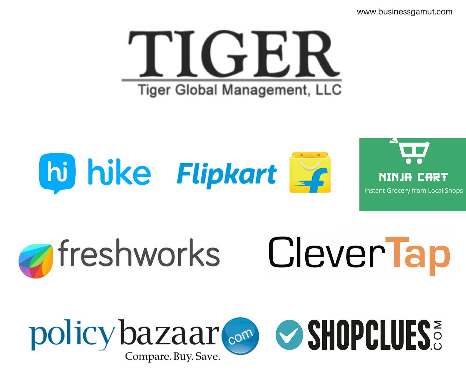 Tiger global investment firm 1000 dollar investment ideas