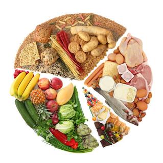 Ini dia Beberapa Makanan Yang Bisa Menurunkan Sel Darah Putih Tinggi