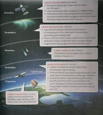 stratifikasi atmosfera