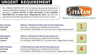 Urgent Requirement ITI/Diploma /BE  Sitaram Engitech Pvt Ltd Kutch, Gujarat For Position Technician/Engineer