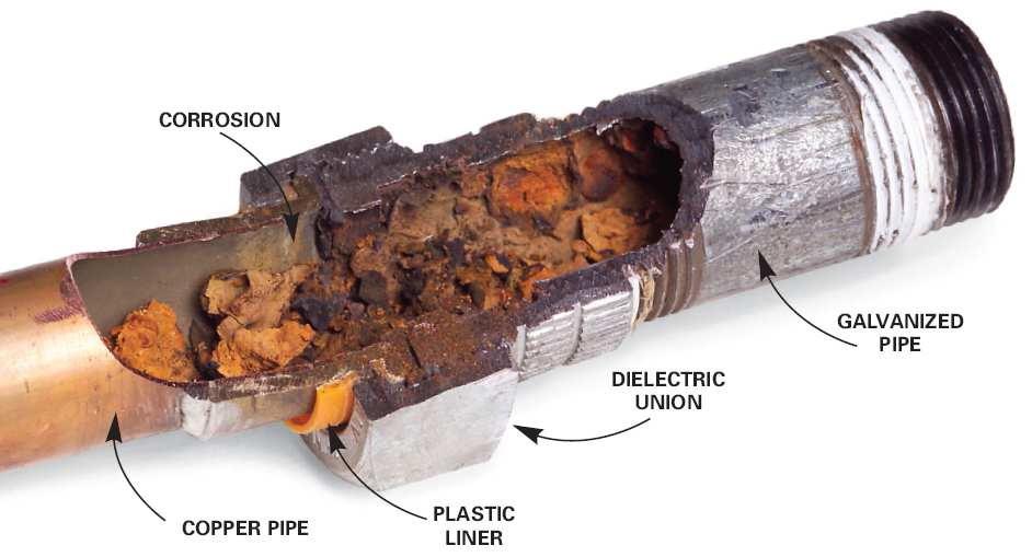Электрохимическая коррозия алюминиевых радиаторов и медный теплообменник пластинчатый теплообменник тепловая мощность 78 квт funke