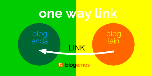Apa Itu One Way dan Two Way Link pada Blog?