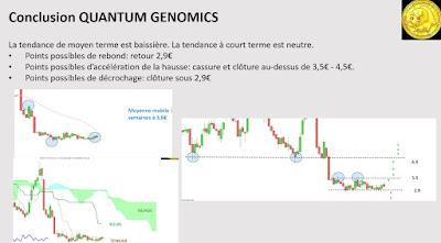 Investir en action biotech avec Quantum Genomics [03/01/18]