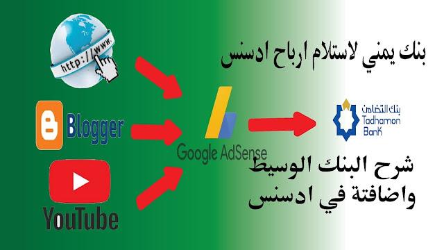 كيف تفتح حساب بنكي في اليمن لاضافة ارباح ادسنس اليوتيوب او المواقع والمدونات