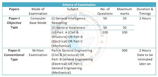 SSC Junior Engineer Recruitment 2018-19
