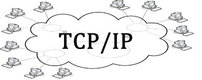 Image result for photos of transmission control protocol internet protocol
