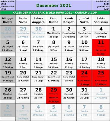 Kalender hari baik desember  2021