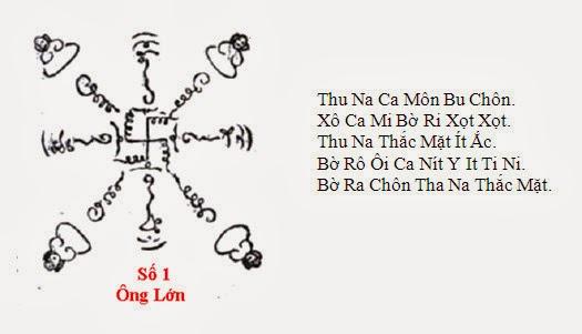 Kinh Khoán Bùa