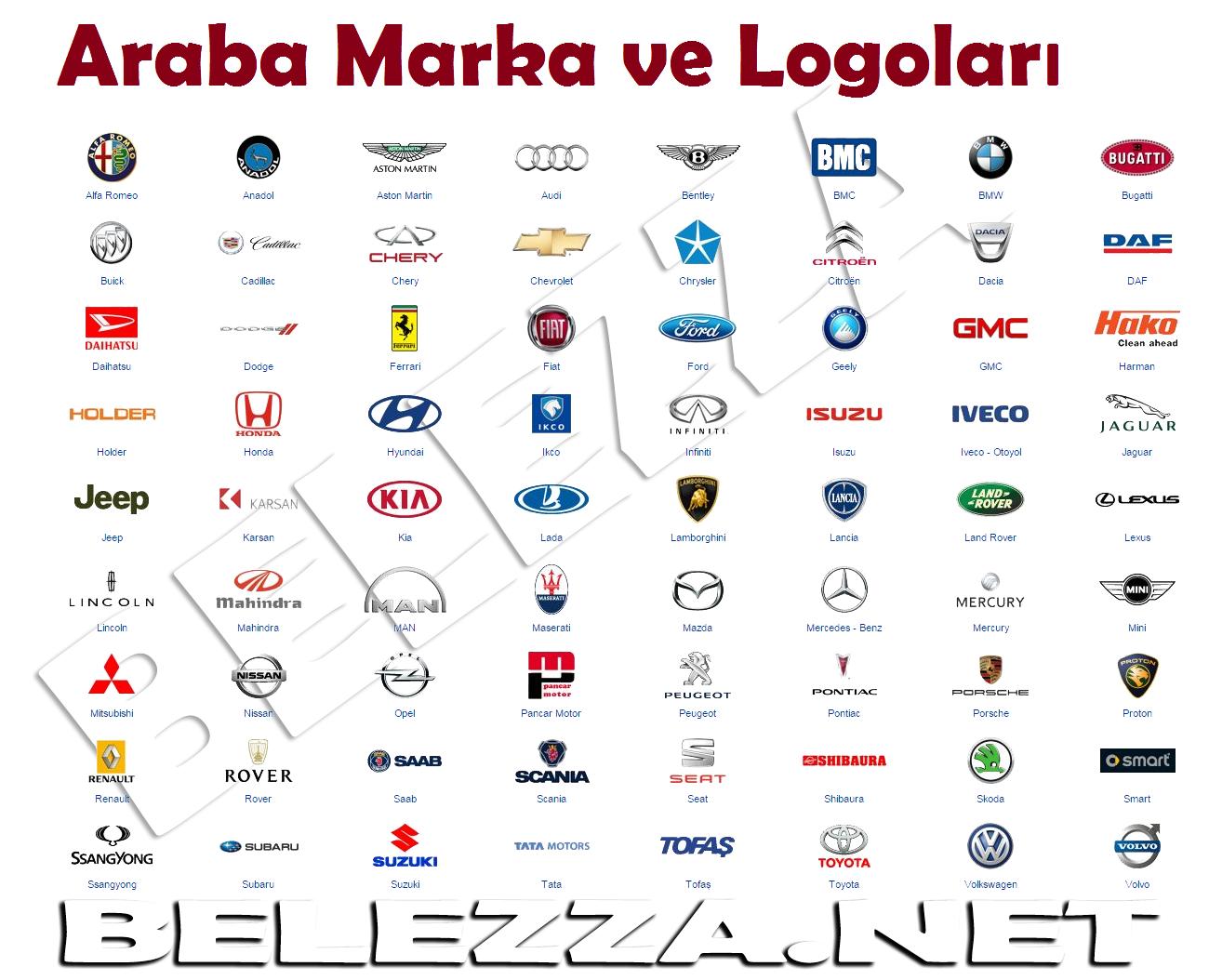 Araba Markaları Logoları Ak Seo Blog Seo Eğitimleri Dokümanları