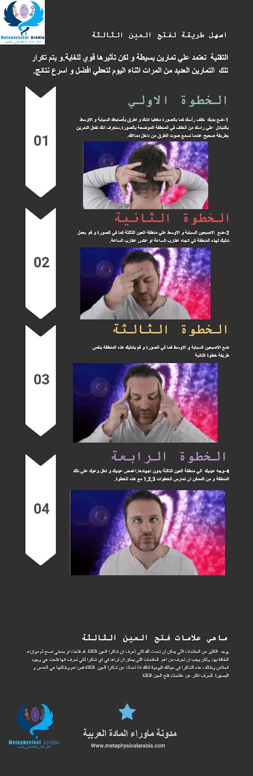 خطوات فتح شاكرا العين الثالثة
