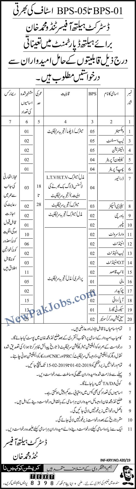 114 Jobs in District Health Officer Tando Mohammad Khan