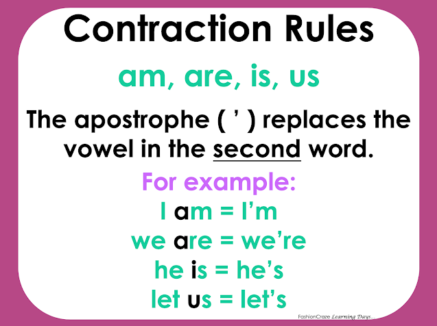 contraction rules