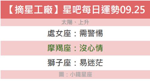 【摘星工廠】星吧每日運勢2018.09.25