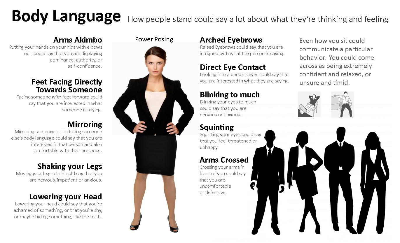 Cara Membaca Bahasa Tubuh Body Language