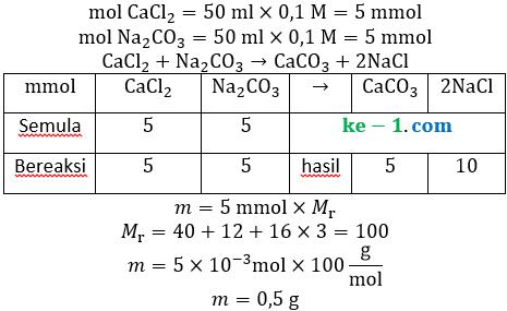 soal massa endapan kalsium karbonat
