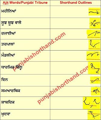 03-january-2021-ajit-tribune-shorthand-outlines