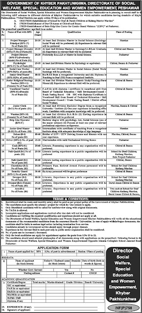 Social Welfare Special Education And Women Empowerment Jobs 2019